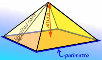 Área y volumen de pirámide