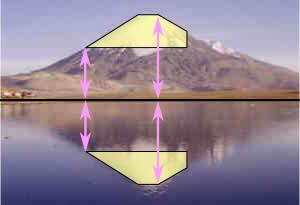 Geometría - Reflexiones