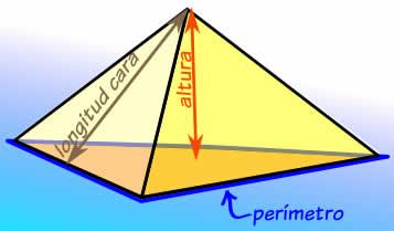 Pirmide triangular girando